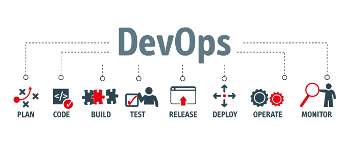 5 reasons to adopt DevOps and accelerate software deployment