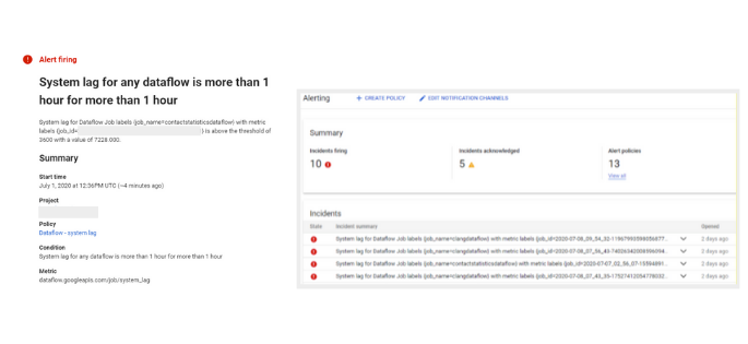 The process and best practices of maintenance in Google Cloud
