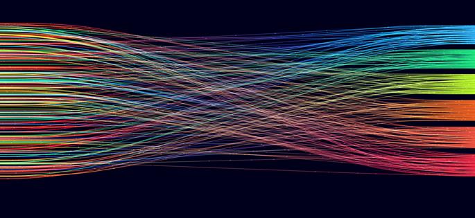 6 Reasons for using streaming data analytics