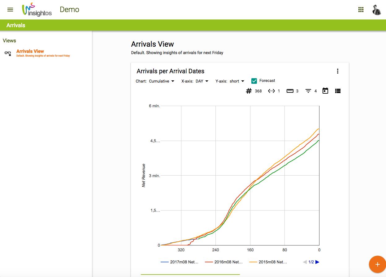 Data integration in InsightOS